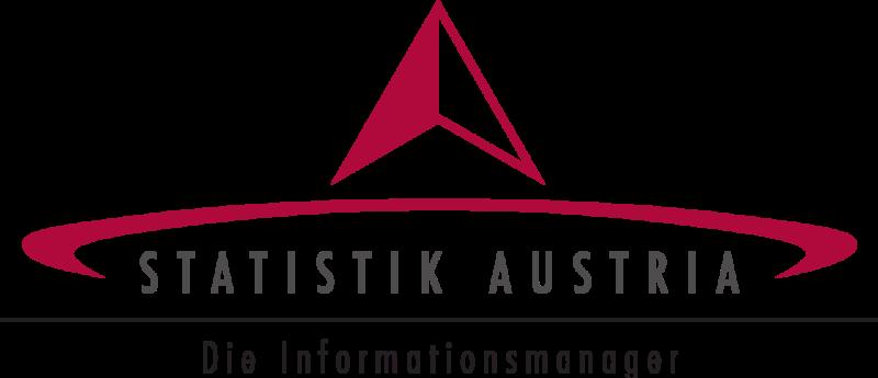 Konsumerhebung 2019/20 durch die Statistik Austria