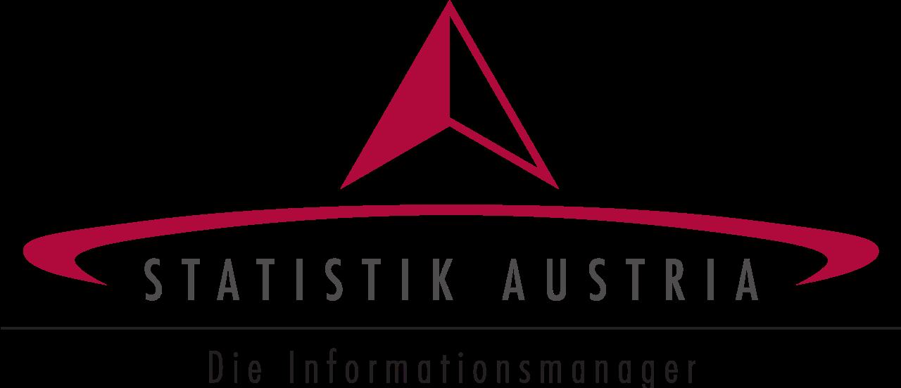 Österreichische Gesundheitsbefragung – Statistik Austria